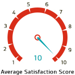 Average Satisfaction Score 10 for ISO 50001 Lead Auditor Training Course