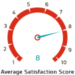 Average Satisfaction Score for ISO 45001 Requirements Training Course