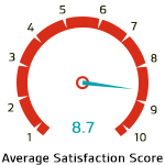 Average Satisfaction Score for ISO 27001 Information Security Managment Internal Training course is 8.7
