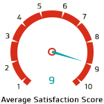 Average Satisfaction Score for ISO 27001:2013 Information Security Management System Implementation Training Course is 9