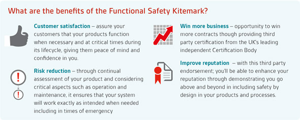 Benefits of Functional Safety