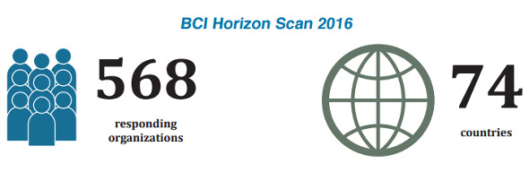 BSI BCI horizon scan 2016