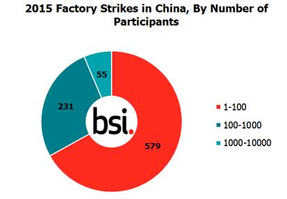China Strike graphic - Screen