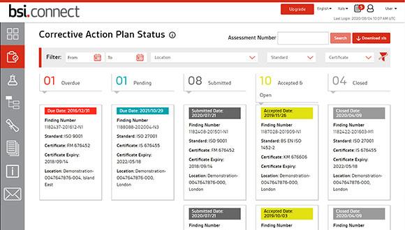 Corrective action plans status screen