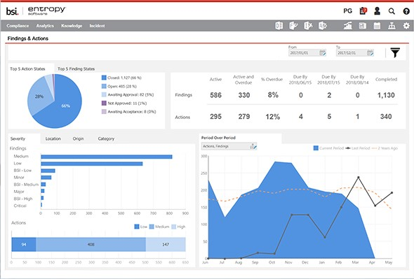 Entropy Compliance Dashboard