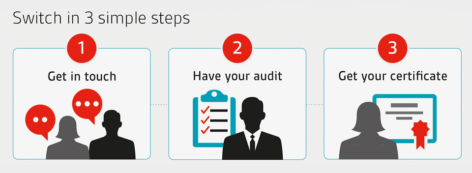 The 3 simple steps to transfer your certification to BSI
