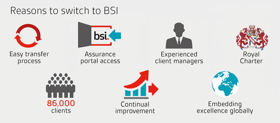 Reasons to switch to BSI