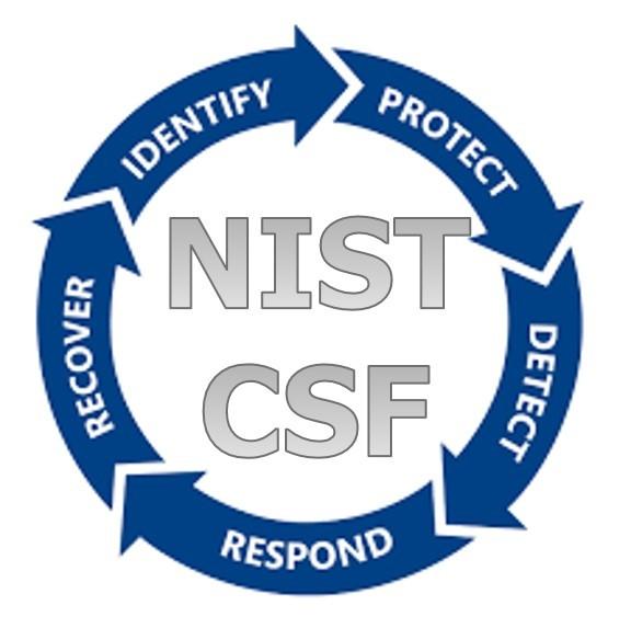 Nist Cybersecurity Framework Bsi America