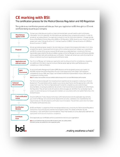 Applying for CE marking with BSI
